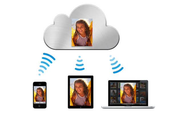 Retrieve Data from iCloud without Restoring iDevice