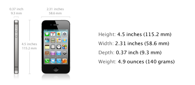 is the iphone 4s 1080p