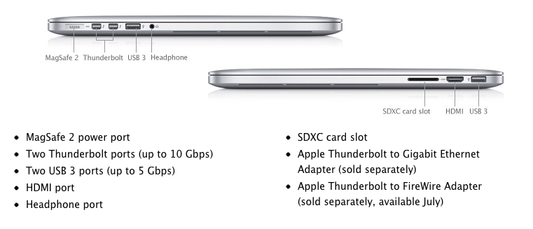 The Next Generation MacBook Pro: Retina Display, Thinner