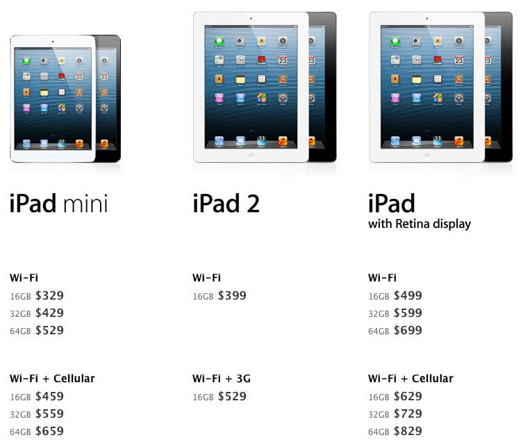 ipad mini our complete overview macstories. Black Bedroom Furniture Sets. Home Design Ideas